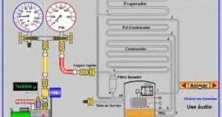 Cơ chế hoạt động của máy lạnh