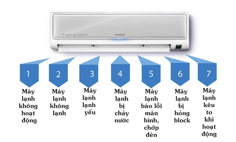 Sửa chữa máy lạnh Funiki tại TPHCM giá rẻ