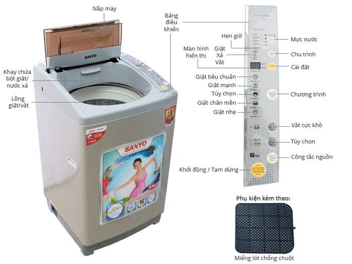 thợ sửa máy giặt tại nhà TPHCM 2